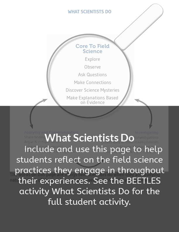8. what scientists do
